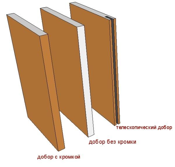 Телескопический добор межкомнатной двери