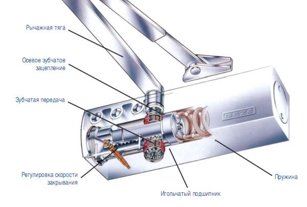 Схема конструкции доводчика