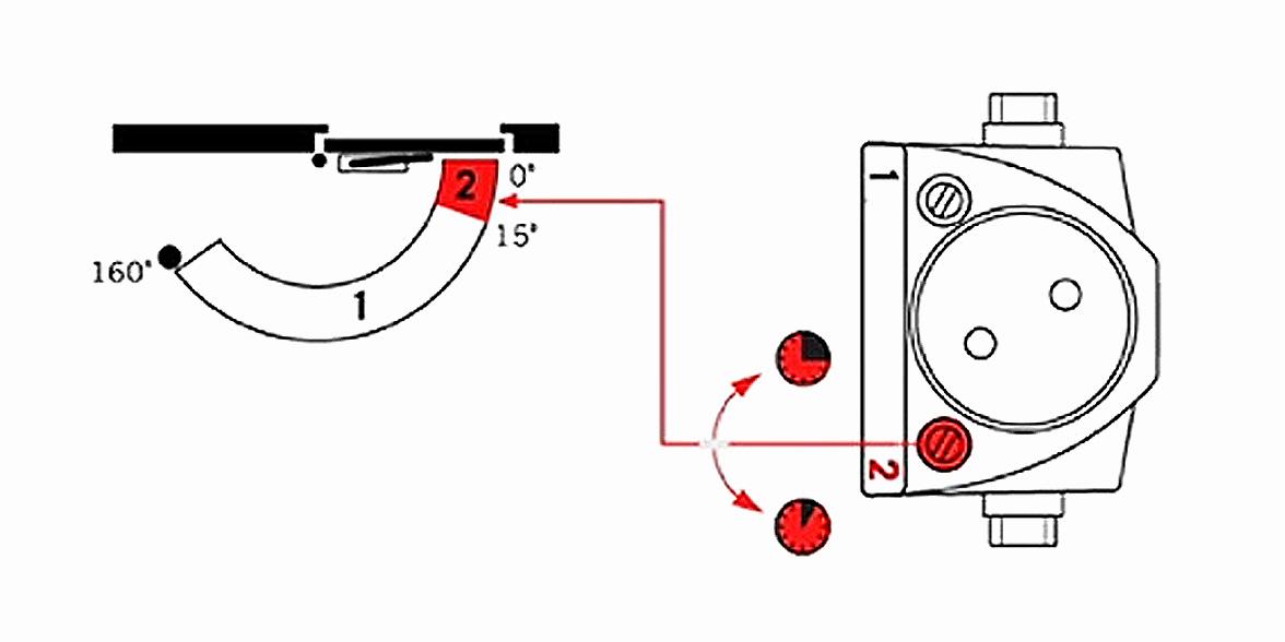 Как настроить доводчик чтобы дверь не хлопала