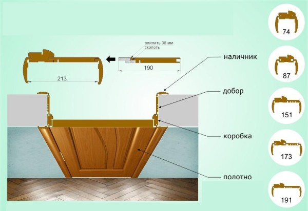 Дверь и дверная коробка в сборе