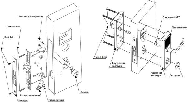 Устройство замка межкомнатной двери