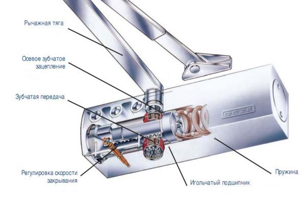 Схема дверного доводчика