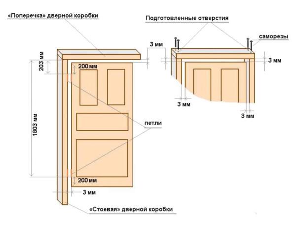 Зазоры межкомнатной двери