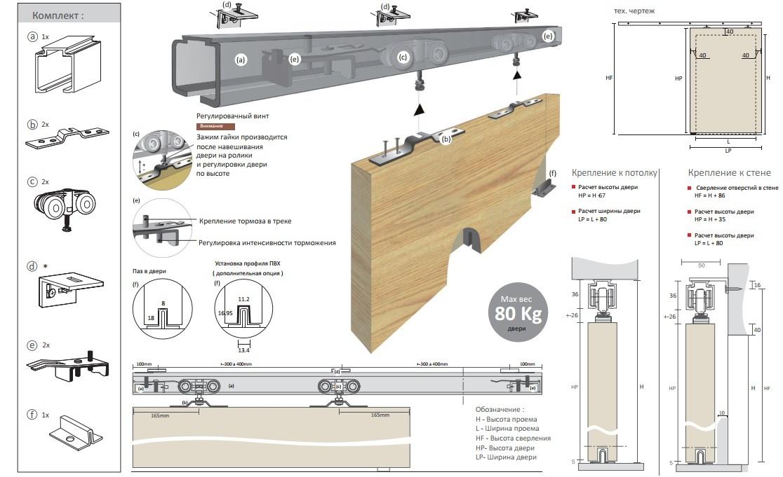 Инструкция по установка раздвижных дверей