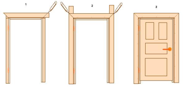 Схема установки наличников