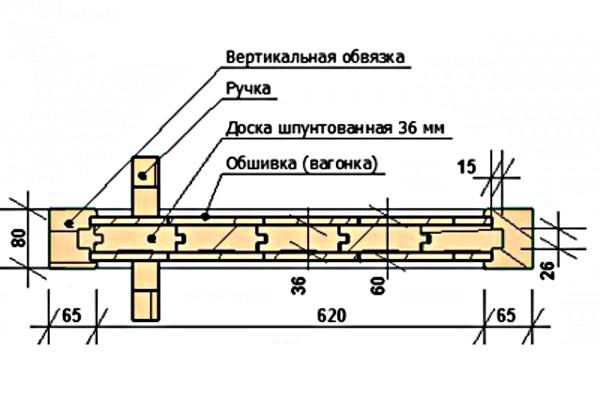Размеры двери в сауну