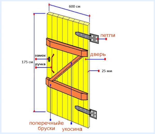Схематический чертеж двери в баню