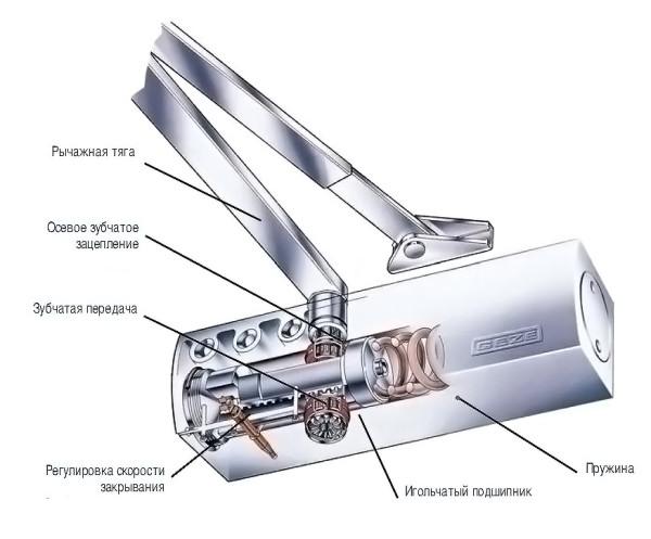 Основные конструкционные элементы доводчика