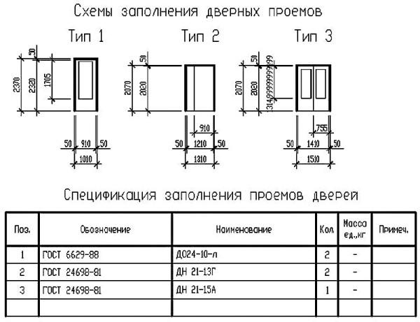 Пример оформления спецификации дверей