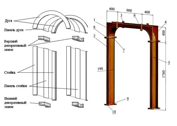 Чертеж межкомнатной арки