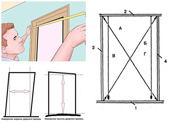 Измерение ровности проема двери