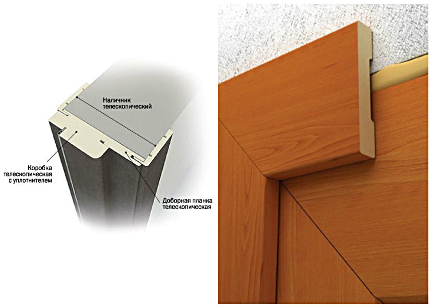 Как утеплить входную дверь: возможные варианты Двери Дома 49