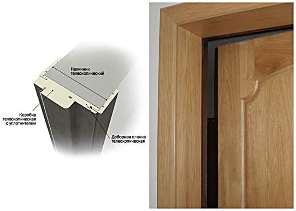 Разновидности дверных доборов