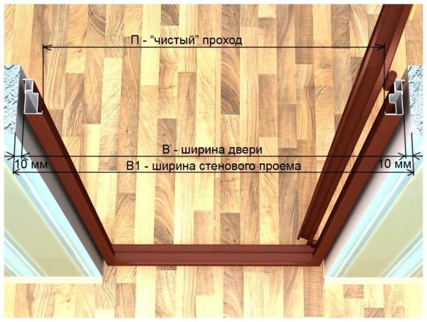 Соотношение дверной коробки и проема