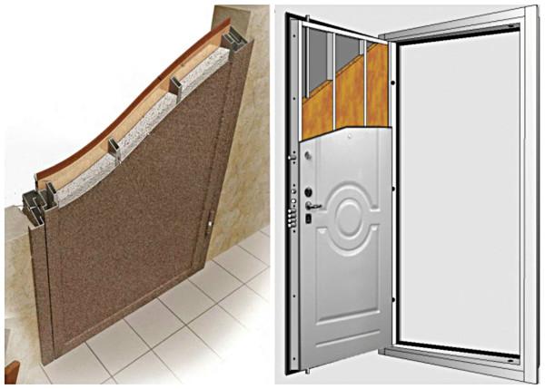 Типы металлических дверей