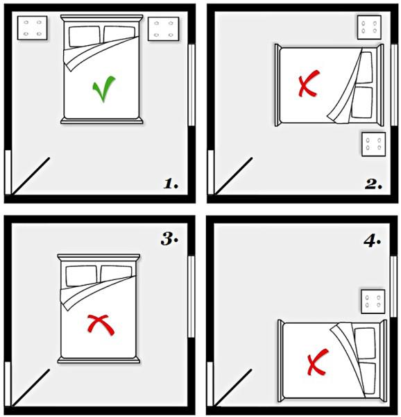 Правильная планировка спальни