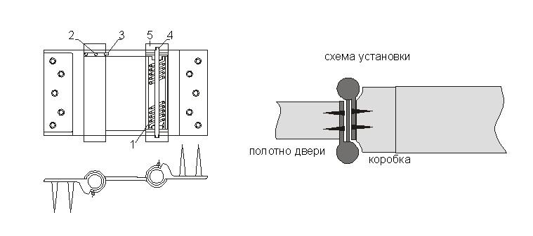 Схема установки пружинных