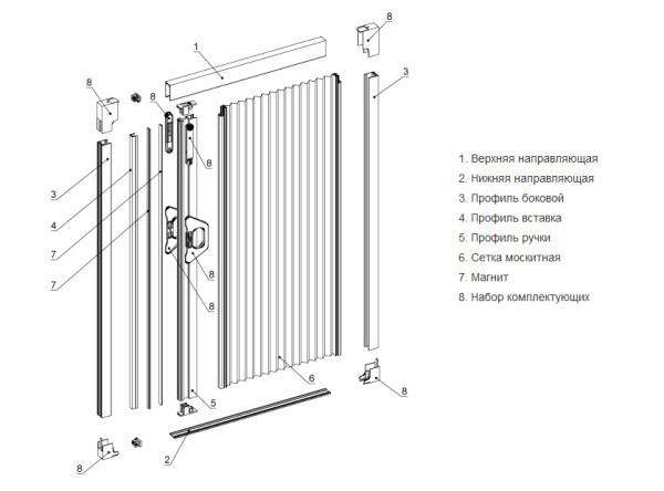 Комплектующие двери-гармошки плиссе