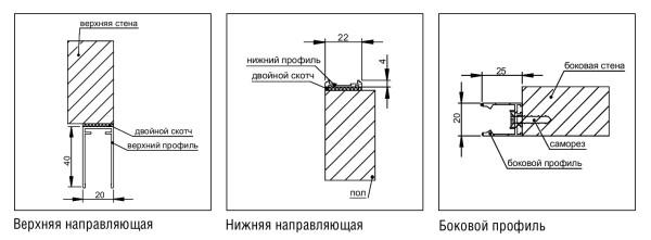 Схема крепления профилей