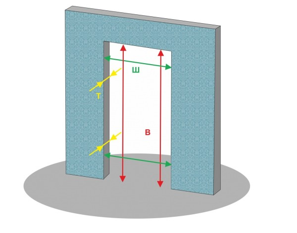 Ширина стандартной двери