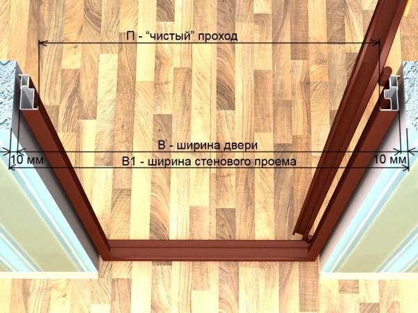 Соотношение размеров проема и двери