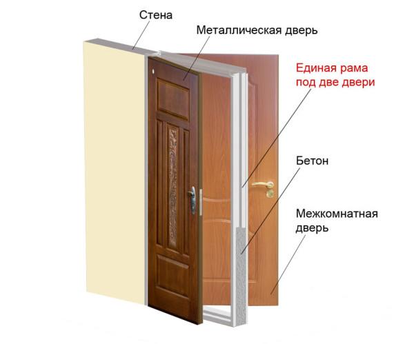 Схема установки второй двери