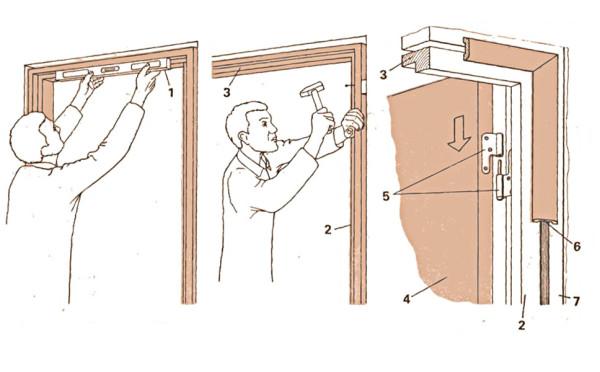 Процесс установки деревянной входной двери