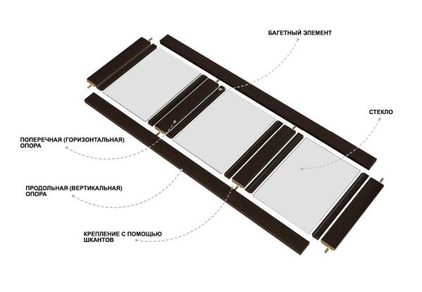 Конструкция разборной филенчатой двери