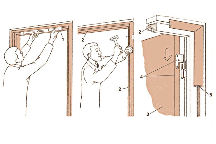 Установка петель на деревянную дверь своими руками