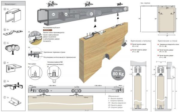 Схема двери-купе