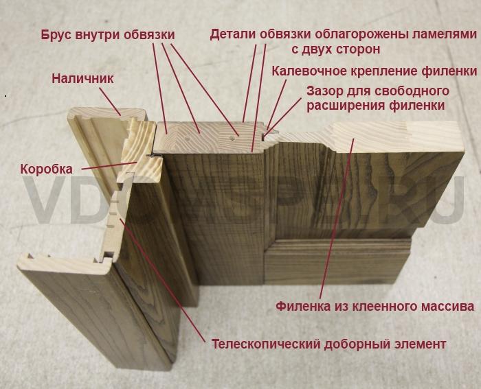Деревянные входные двери в Бобруйске